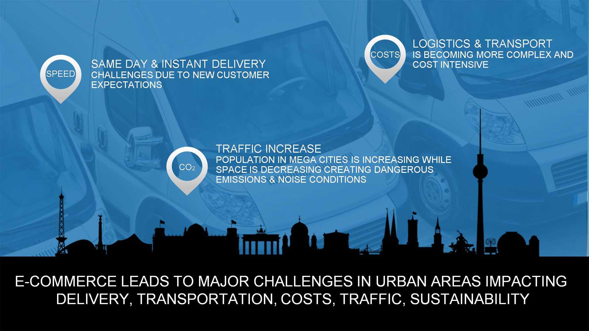 RULS - der heutige E-Commerce ist nicht ganz unschuldig am Infarkt der Städte: Die Gesellschaft muss in Zukunft umdenken.
